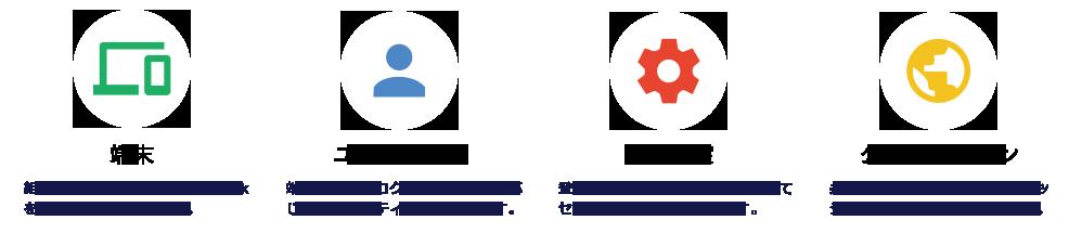 Chrome端末管理ってどんなサービス?