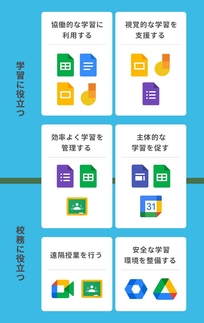 Google Workspace for Education は、学校に変革をもたらすツールです