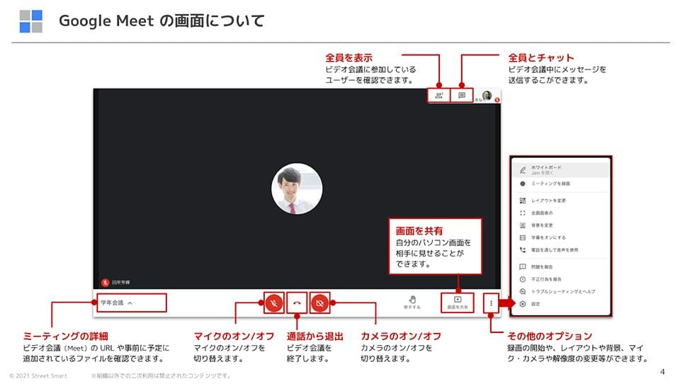 Google Meet の画面について